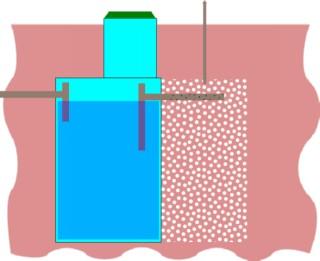 Сравнение септиков для загородного дома