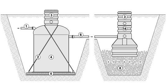 Схема работы, установки и